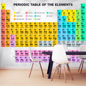 Papier Peint Panoramique Periodic Table of the Elements